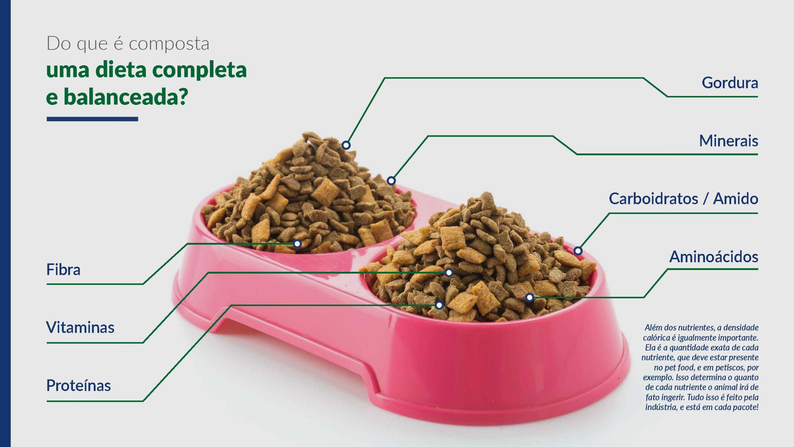 abinpet-apresentacao-alimentos_Página_03